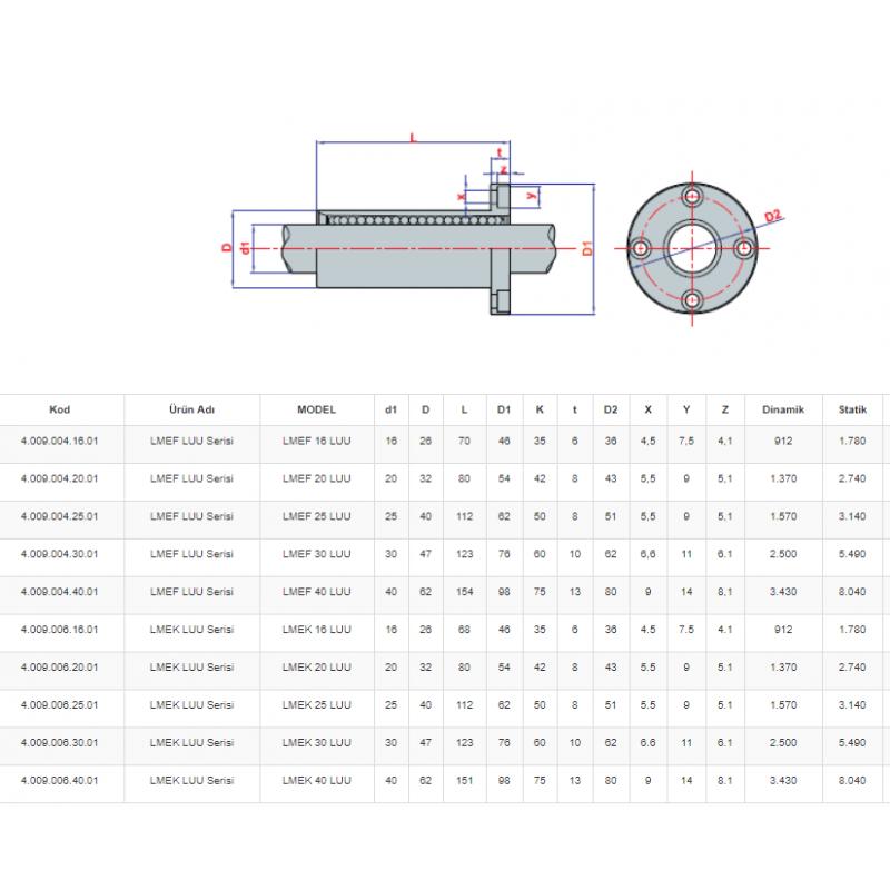 DMN-09 Lineer Ray, Minyatür, DMS